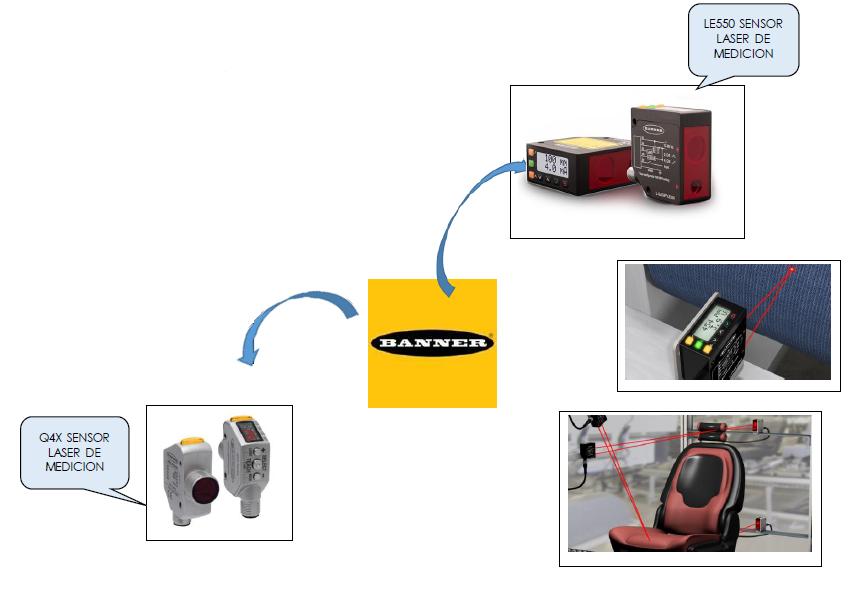 Sistemas de automatización industrial en Chia